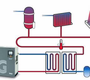 GA 22+ oil injected screw air compressor